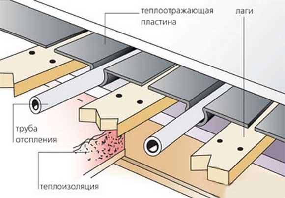 Теплый пол деревянные полы своими руками