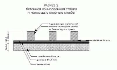 Гидроизолируем столбы листовым рубероидом
