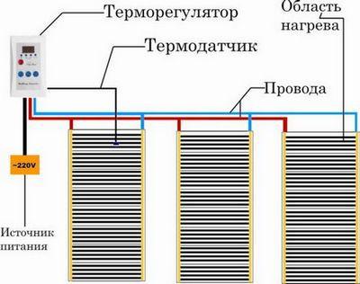 Провода подключены с одной стороны пленочных элементов