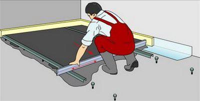 Правило должно свободно перемещаться по направляющим с определенным запасом по бокам