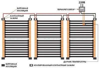 Базовая принципиальная схема коммутации системы пленочного теплого пола