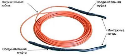 Одножильный обогревающий кабель