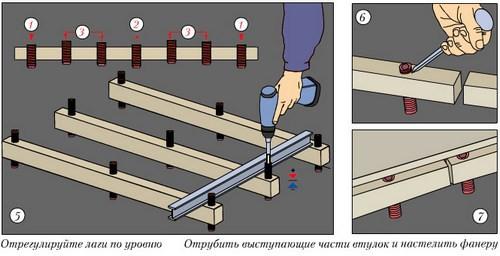 Крепление и выравнивание лаг регуоируемыми пластиковыми ножками-втулками