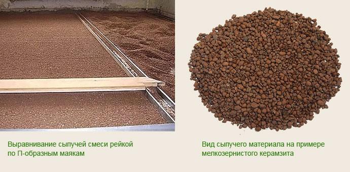 Чаще всего используют соотношение цемента, песка и щебня как 1:3:6; воды при этом берут
