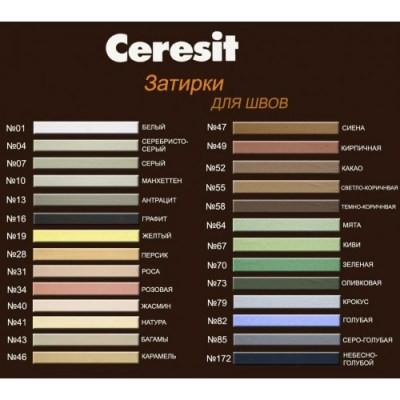 Затирка для швов Ceresit