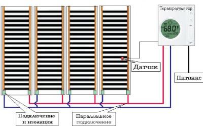 Подключение полос инфракрасной нагревательной пленки к сети