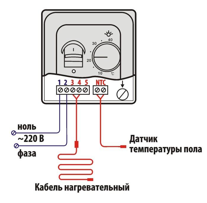 Схема подключения кабельного