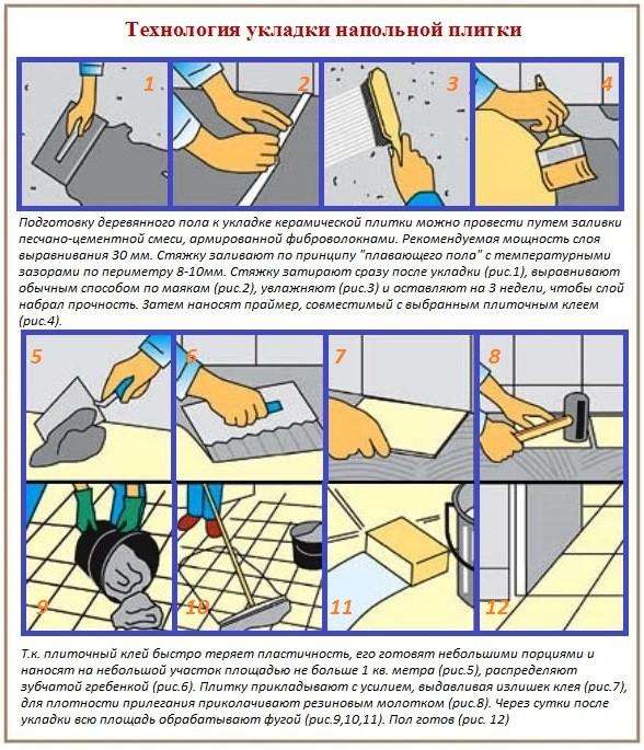 Подготовка пола для укладки плитки своими руками видео