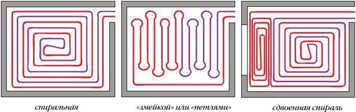 Укладка металлополимерных труб