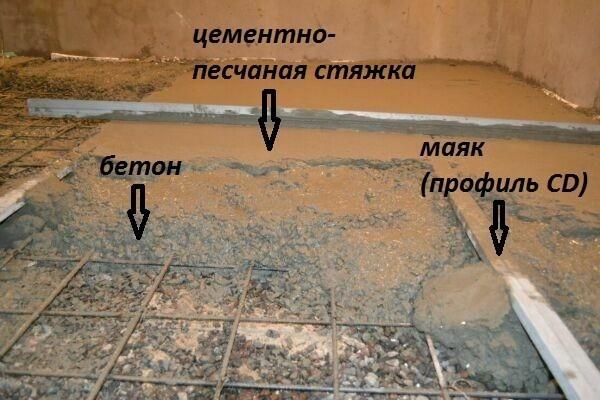 Устройство бетонной стяжки в гараже