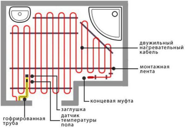 Вариант прокладки кабельного теплого пола