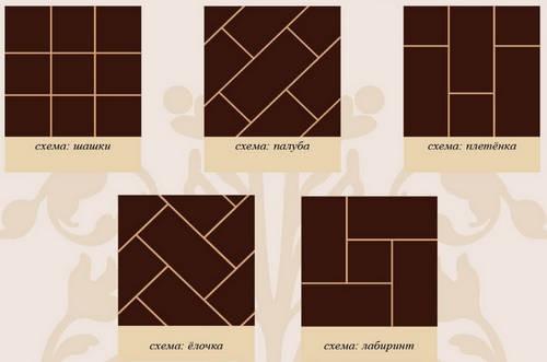 Возможные схемы укладки плитки