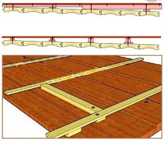Использование мини-лаг для выравнивания деревянного пола