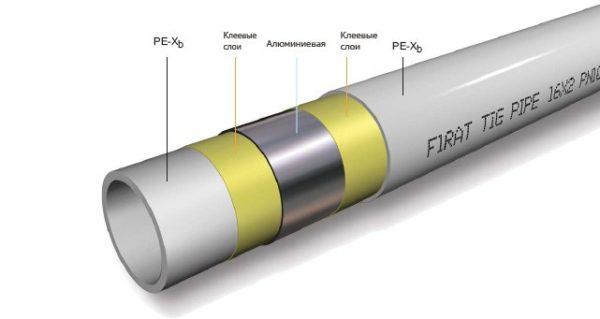 Металлопластиковая труба TIG FIRAT