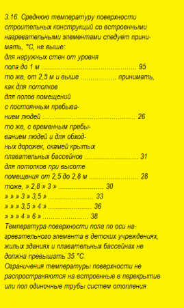 СНиП 2.04.05-91