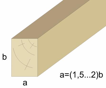 Сечение лаг. Оптимальное соотношение высоты и ширины