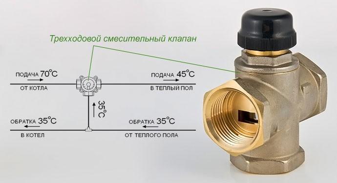 Смесительный узел для теплого