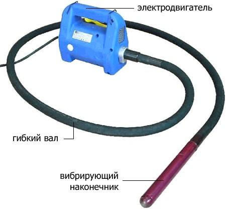 Строительный глубинный вибратор для бетона
