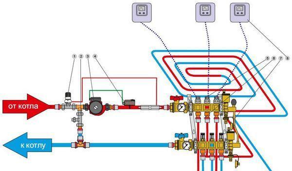 Схема подключения к котлу водяного теплого пола