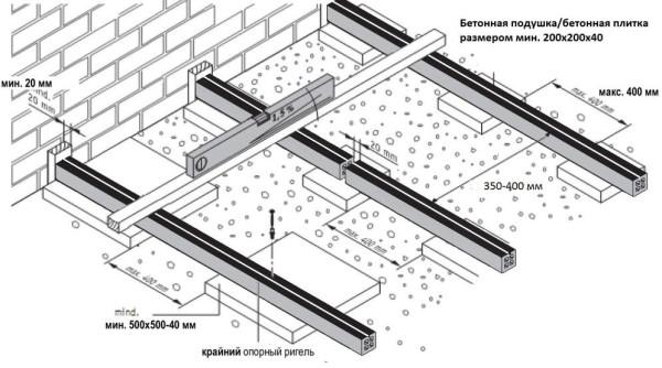 Схема укладки опорных лаг бетонное основание