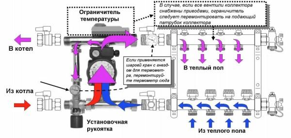Теплый пол схема с готовым модулем