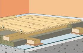Укладка деревянной доски на лаги