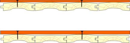 Укладка покрытия