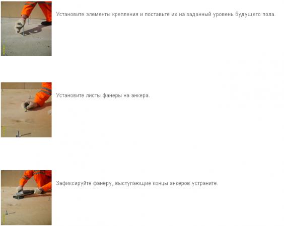 Инструкция по монтажу регулируемого пола на плитах