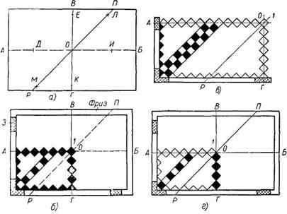 Разбивка осей и разметка пола при диагональной настилке плиток