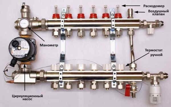 Ручные термостаты в коллекторе