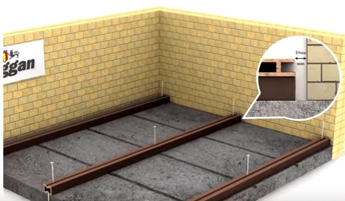Схема крепления лаг на бетонный пол