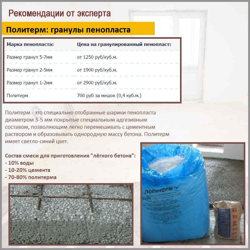 Политерм: гранулы пенопласта