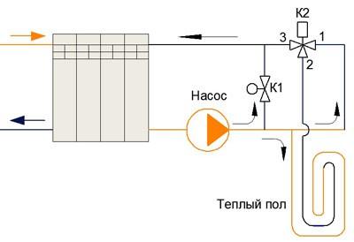 Схема теплого водяного пола с трехходовым клапаном