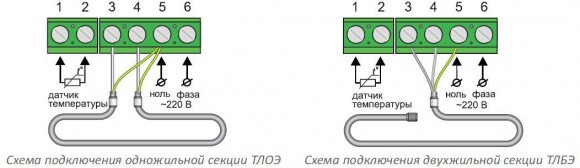 Схемы подключения к одножильного и двужильного кабеля для теплого пола
