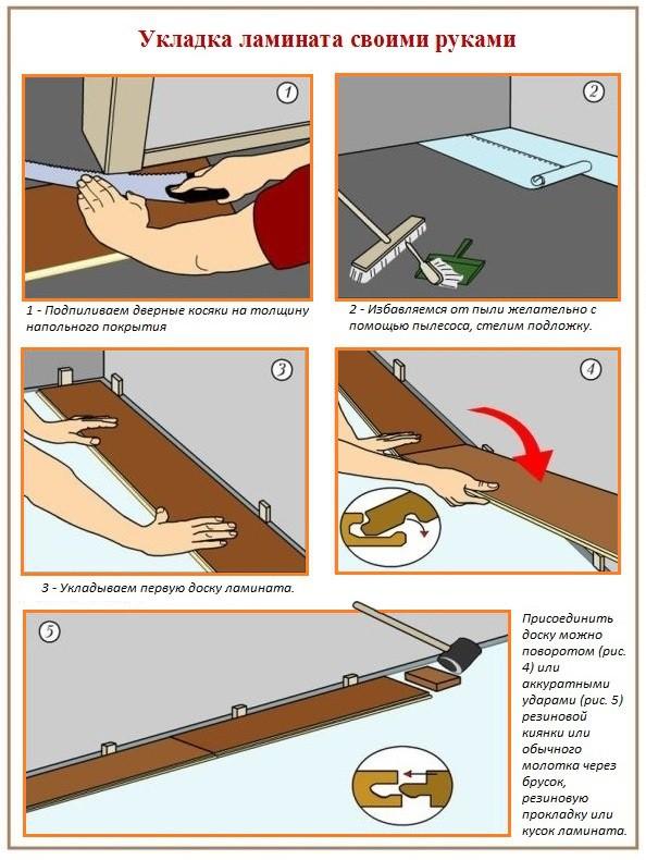 Как положить ламинат своими руками пошагово 4