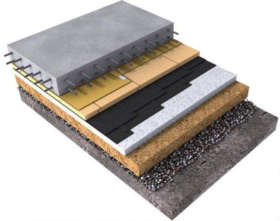Схема слоев пирога бетонного пола