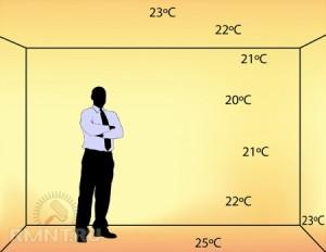 Распределение температуры от теплого пола