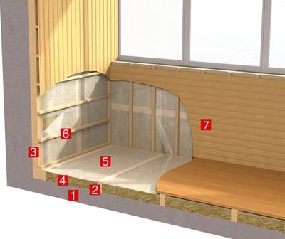 Примерная общая схема утепления балкона