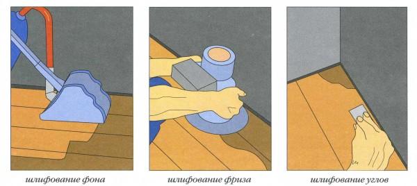 Как выровнять деревянный пол