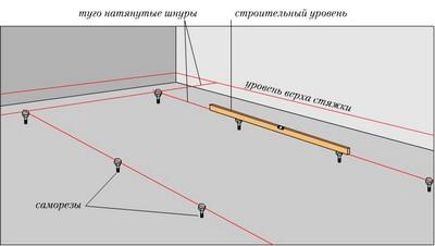 Установка и выравнивание  маячков-саморезов