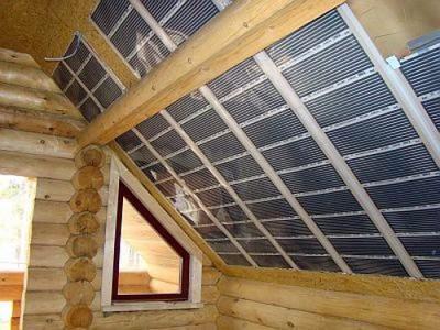 ИК-пленки с успехом применяются также на стенах и потолках