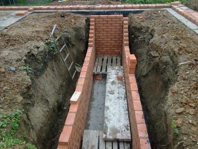 Стенки ямы могут быть выложены и из кирпича