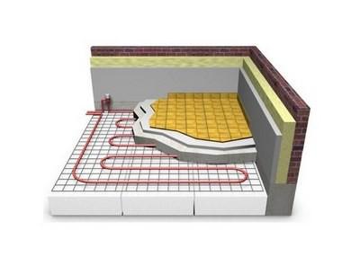 Примерная схема теплого водяного пола