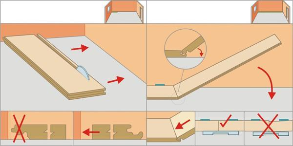 Как стелить ламинат правильно