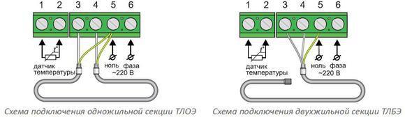 Порядок подключения кабельного обогрева