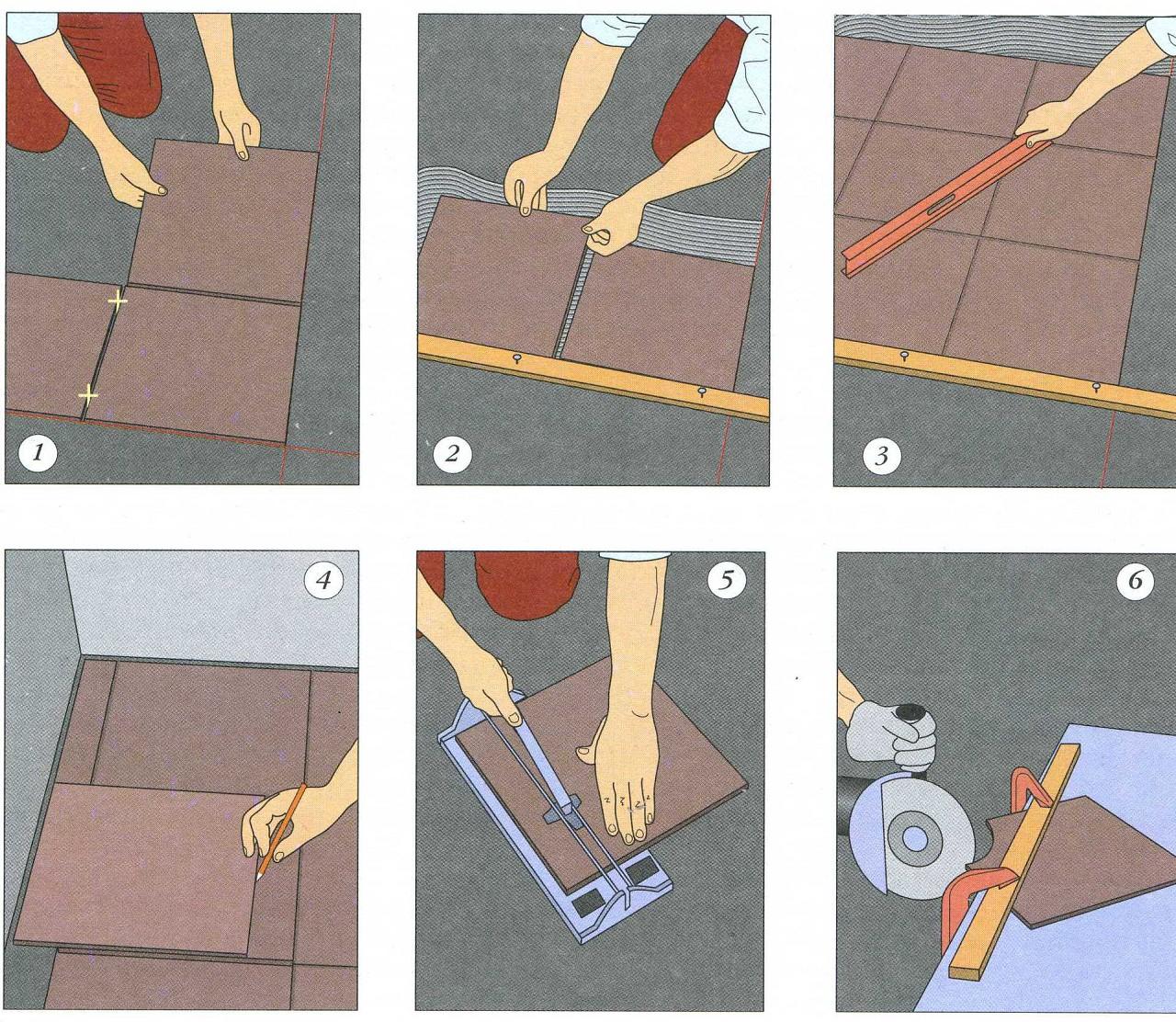 Укладка напольной плитки пошаговая инструкция