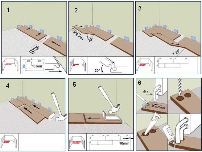 Инструкция укладке ламината