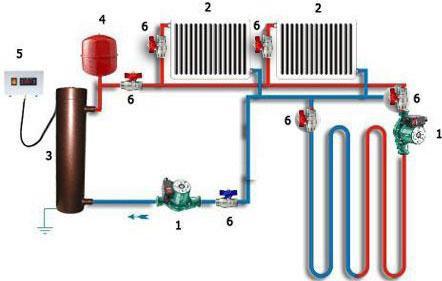 Как правильно подключить теплый пол к терморегулятору