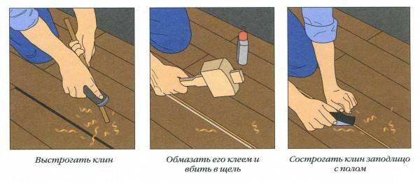 Большие зазоры в деревянном полу заделываются путем вбивания деревянных клиньев