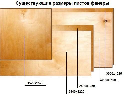 Какие бывают размеры у листов фанеры